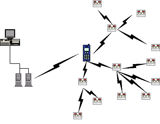 Schematic of FireBug System